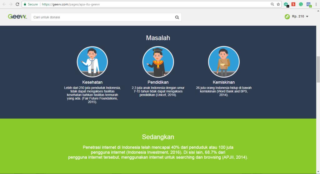 Simulasi Masalah di Laman Web Geevv